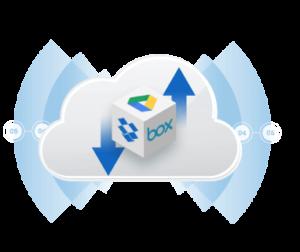 IPWorks Cloud